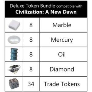 Civilization Deluxe Tokens